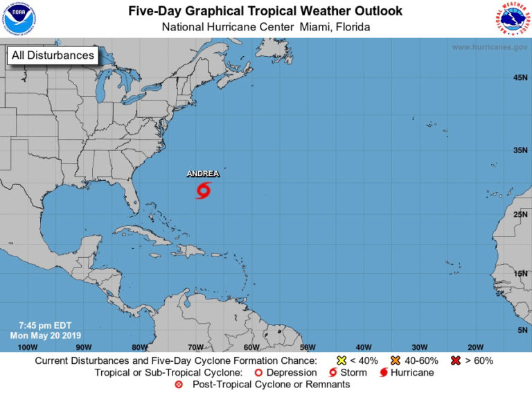 Andrea Prompts First Hurricane Advisory: Are You Ready for the Season?
