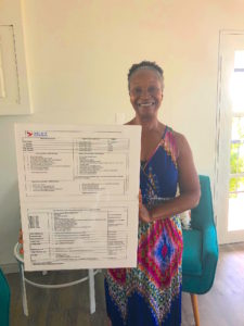 Co-founder Beverly Goodwine showcases the comprehensive list of customized services available at SEAT Caribbean.