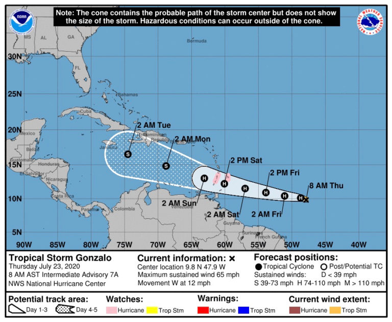TS Gonzalo Likely Bringing Rain and Wind to Southern Windwards