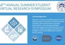 Virtual Research Symposium